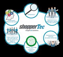 insights-de-shoppertec