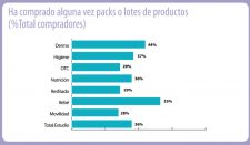 compra-packs-farma-shopper