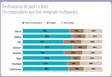 destinatarios-packs-farma-shopper