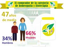 infografia_homeopatia