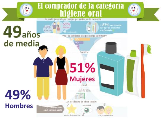 infografia_higieneoral