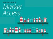 radiografia-market-access