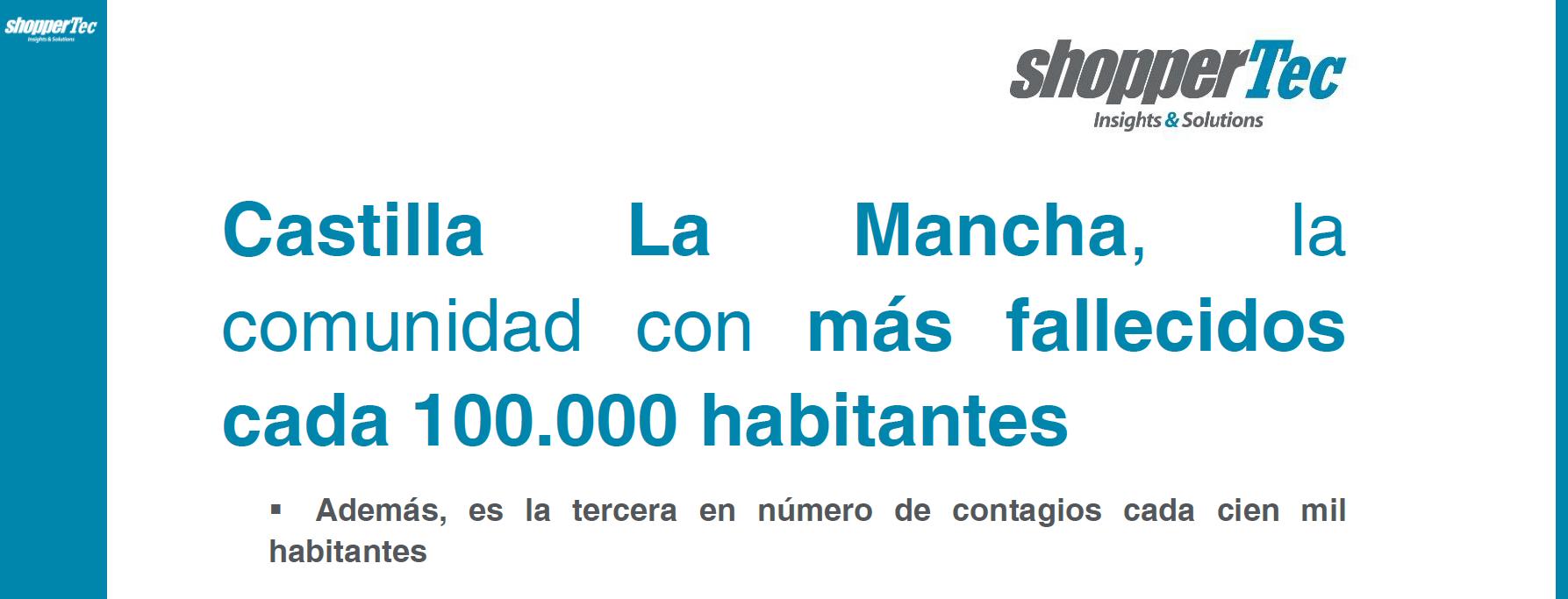 Castilla La Mancha, la comunidad con más fallecidos cada 100.000 habitantes