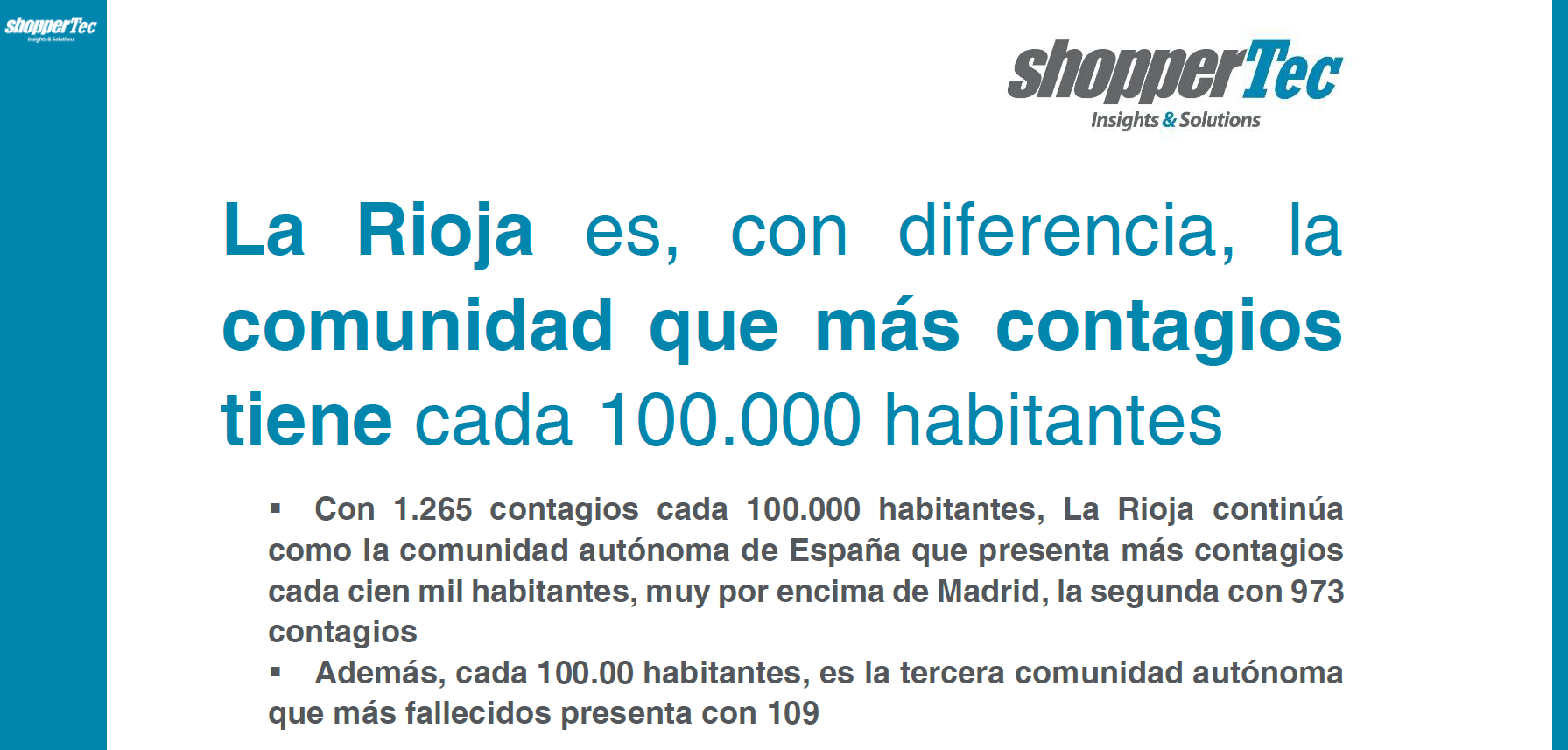 La Rioja es la comunidad que más contagios tiene cada 100.000 habitantes