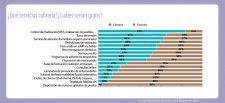 barometro-2015-shoppertec-farmacias