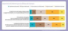 barometro-farmacias-shoppertec-2015