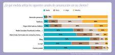 barometro-imfarmacias-shoppertec-2015