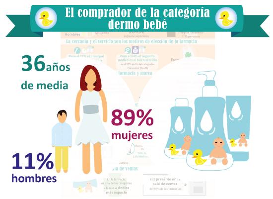 infografia_dermobebe