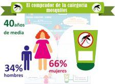 infografia_mosquitos