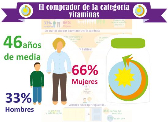 infografia_vitaminas
