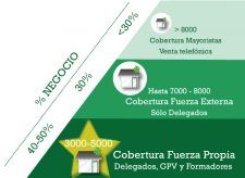 cobertura-ventas-farmacias