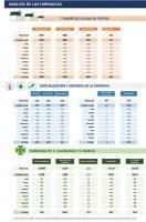 analisis-farmacias-castilla-leon-la-rioja