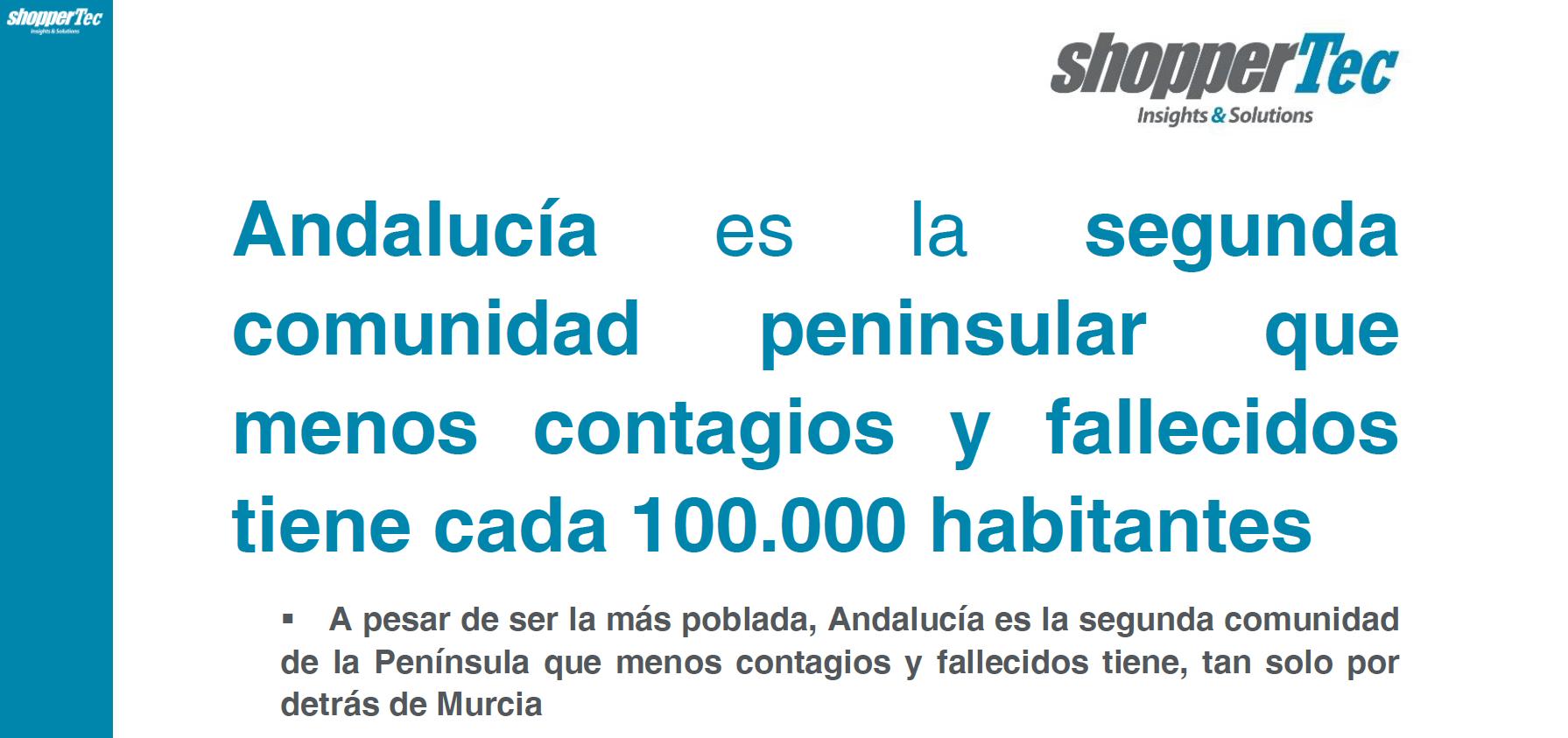 Andalucía, la segunda comunidad peninsular con menos contagios y fallecidos cada 100.000 habitantes