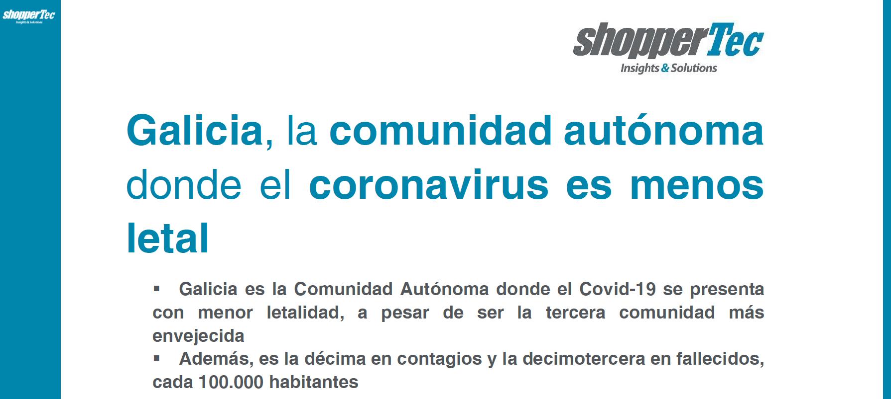 Galicia es la comunidad autónoma donde el coronavirus es menos letal